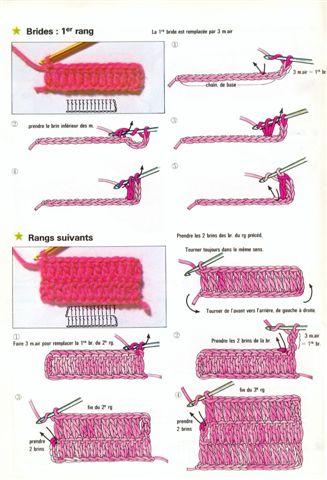 Photo tricot comment tricoter un bonnet au crochet 16 - Comment tricoter un bonnet pour bebe ...
