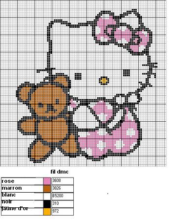 photo tricot modele de tricot hello kitty