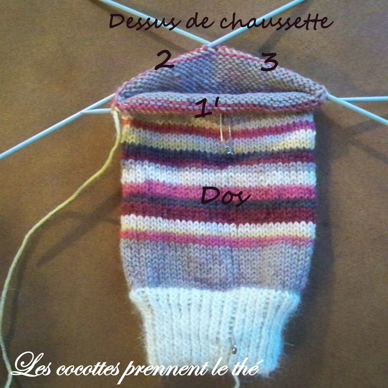 photo tricot modele tricot facile chaussette 12