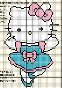 modele tricot bebe hello kitty