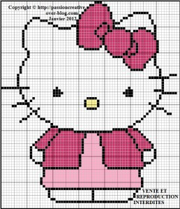 photo tricot modele tricot hello kitty pull 14
